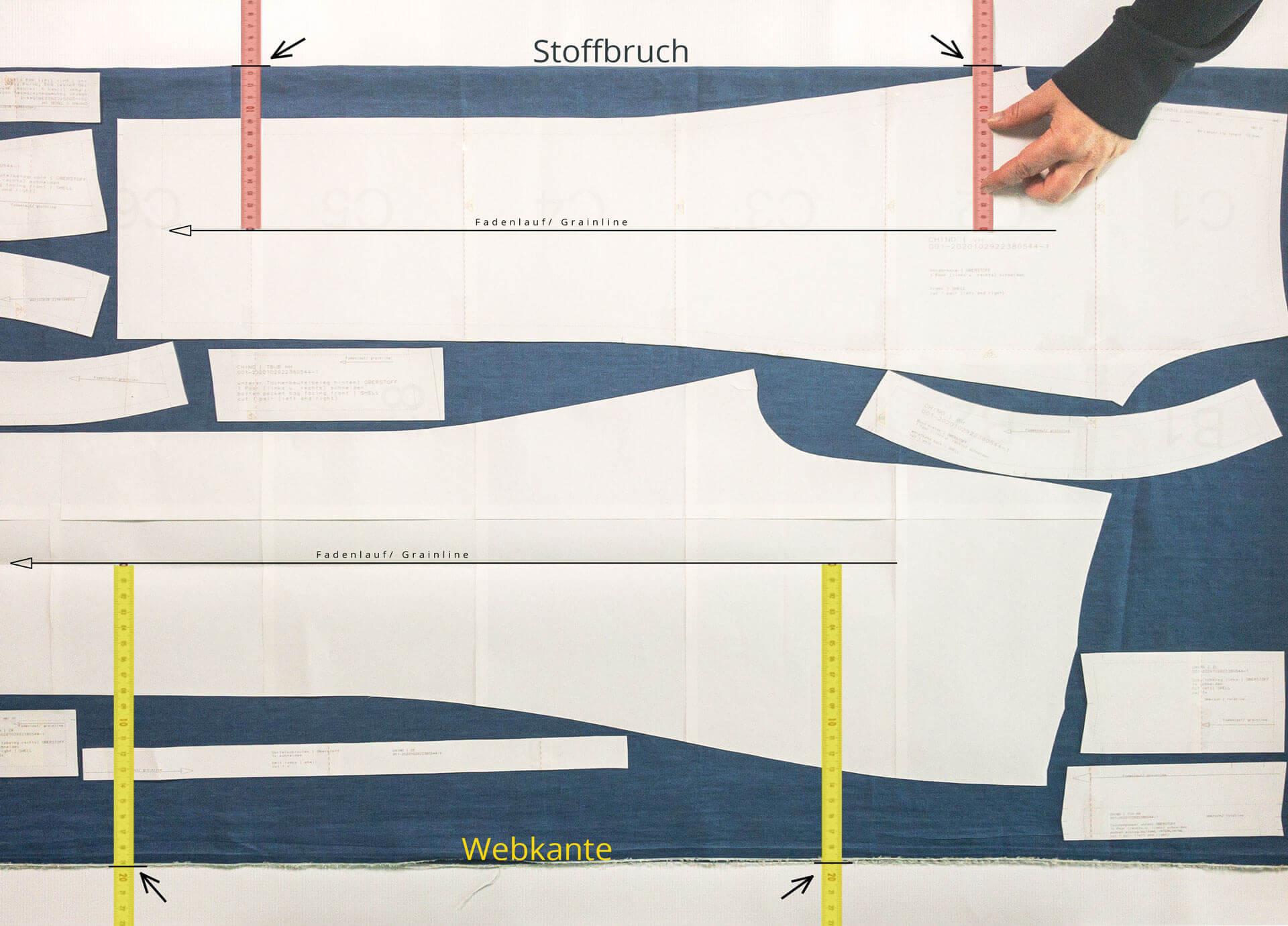 zur Webkante bzw. dem Stoffbruch ausgerichtete Schnitteile anhand der Fadenlauf Linie