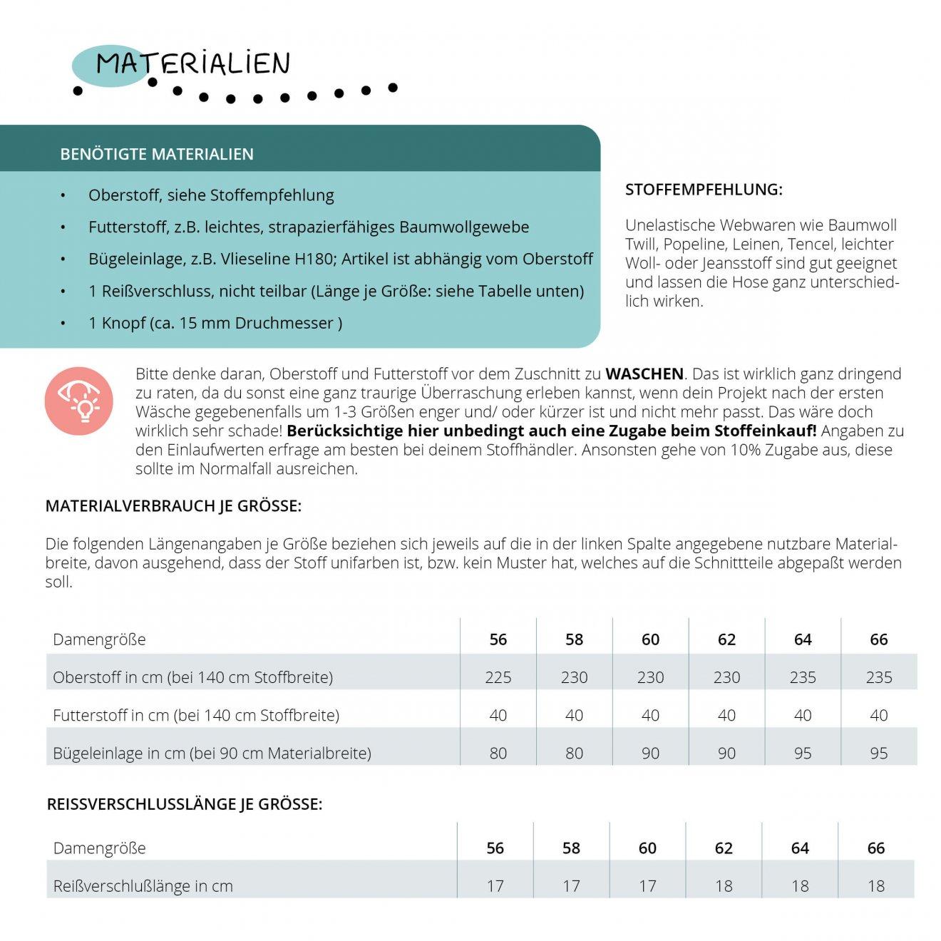 Materialien und Verbräuche zum Schnittmuster Damenhose Chino Gr. 56-66